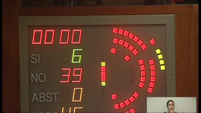 Resultado de la votación de la iniciativa de reforma electoral